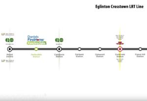 Keelesdale LRT Map